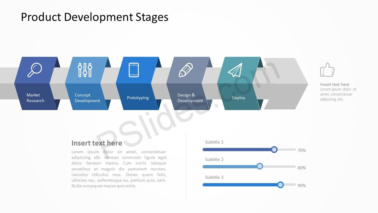 Product Development Stages
