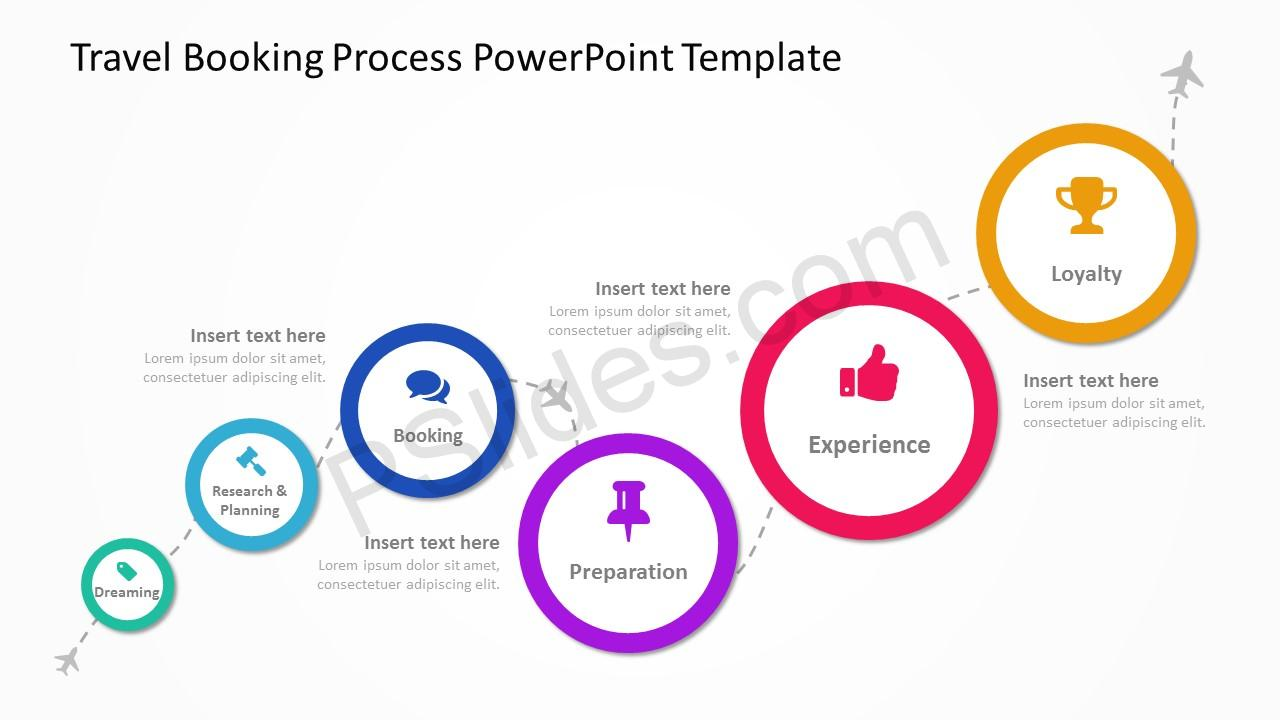 Travel Booking Process PowerPoint Template 1