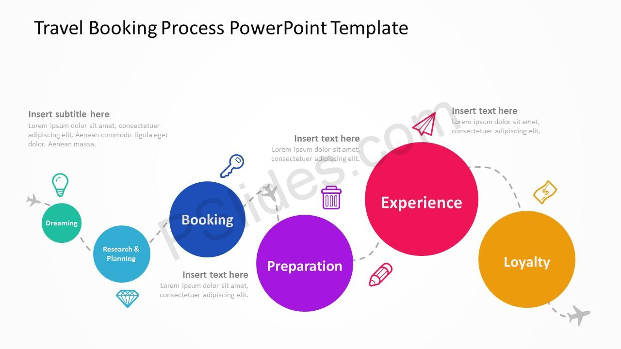 Travel Booking Process PowerPoint Template 2