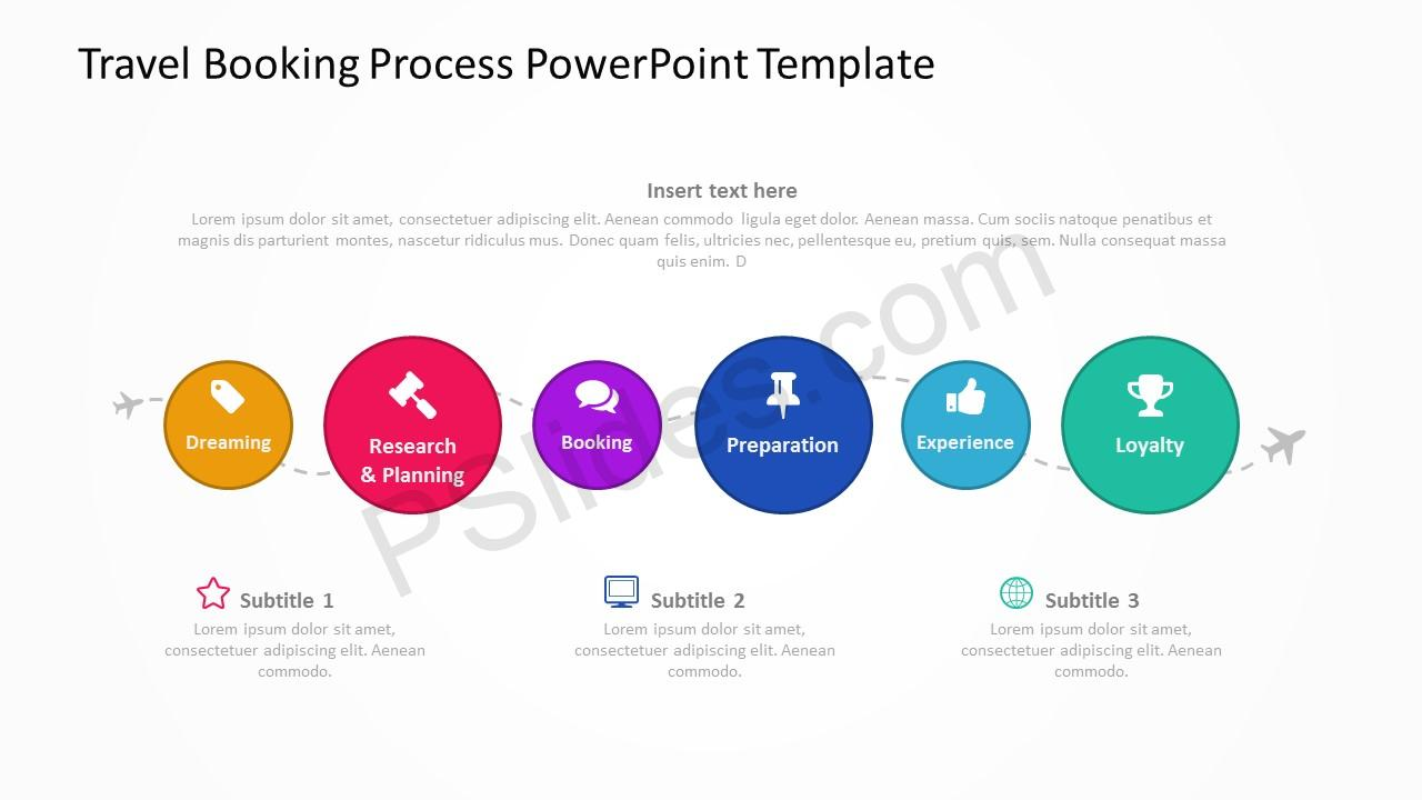 Travel Booking Process PowerPoint Template 3