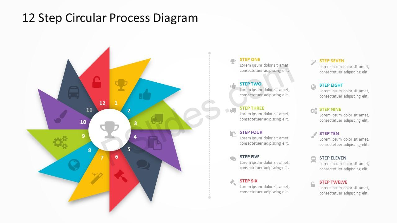 12 Step Circular Diagram slide 2