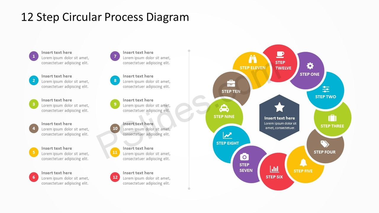 12 Step Circular Diagram slide 4