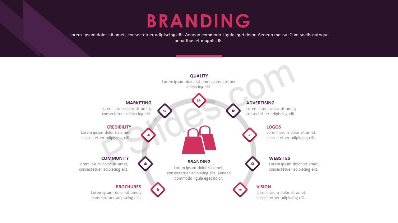 Branding Slide 2