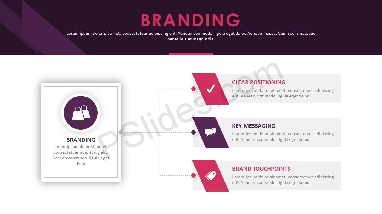 Branding Slide 4
