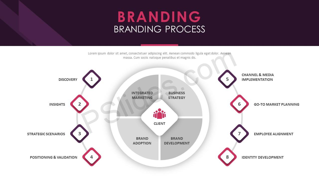 Branding Slide 7