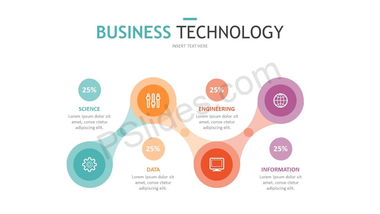 Business Technology 5