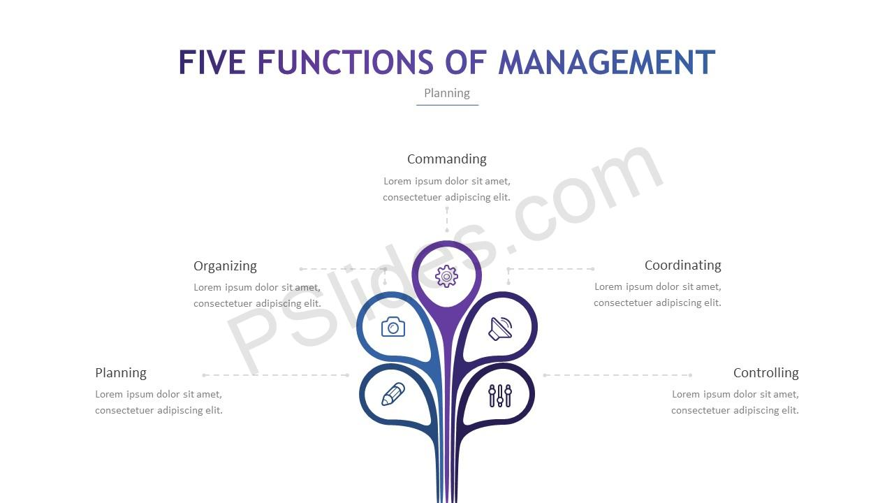 Five Functions of Management 2