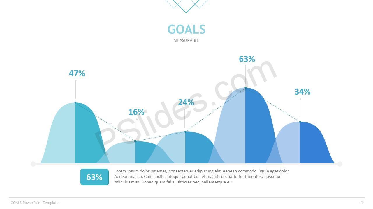Goals Template Slide 4
