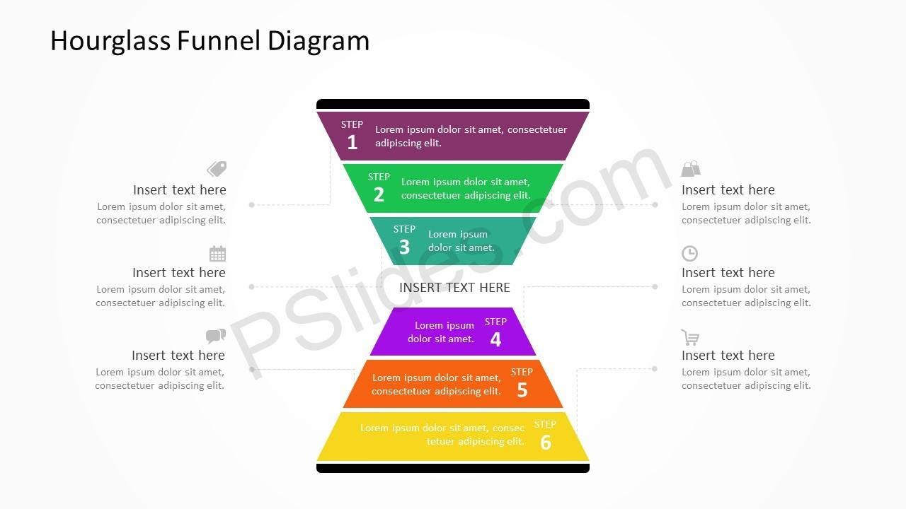 Hourglass Funnel Diagram 1