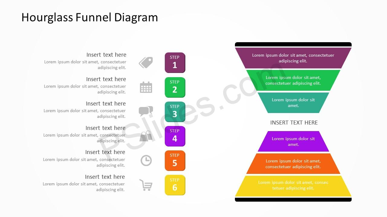 Hourglass Funnel Diagram 2