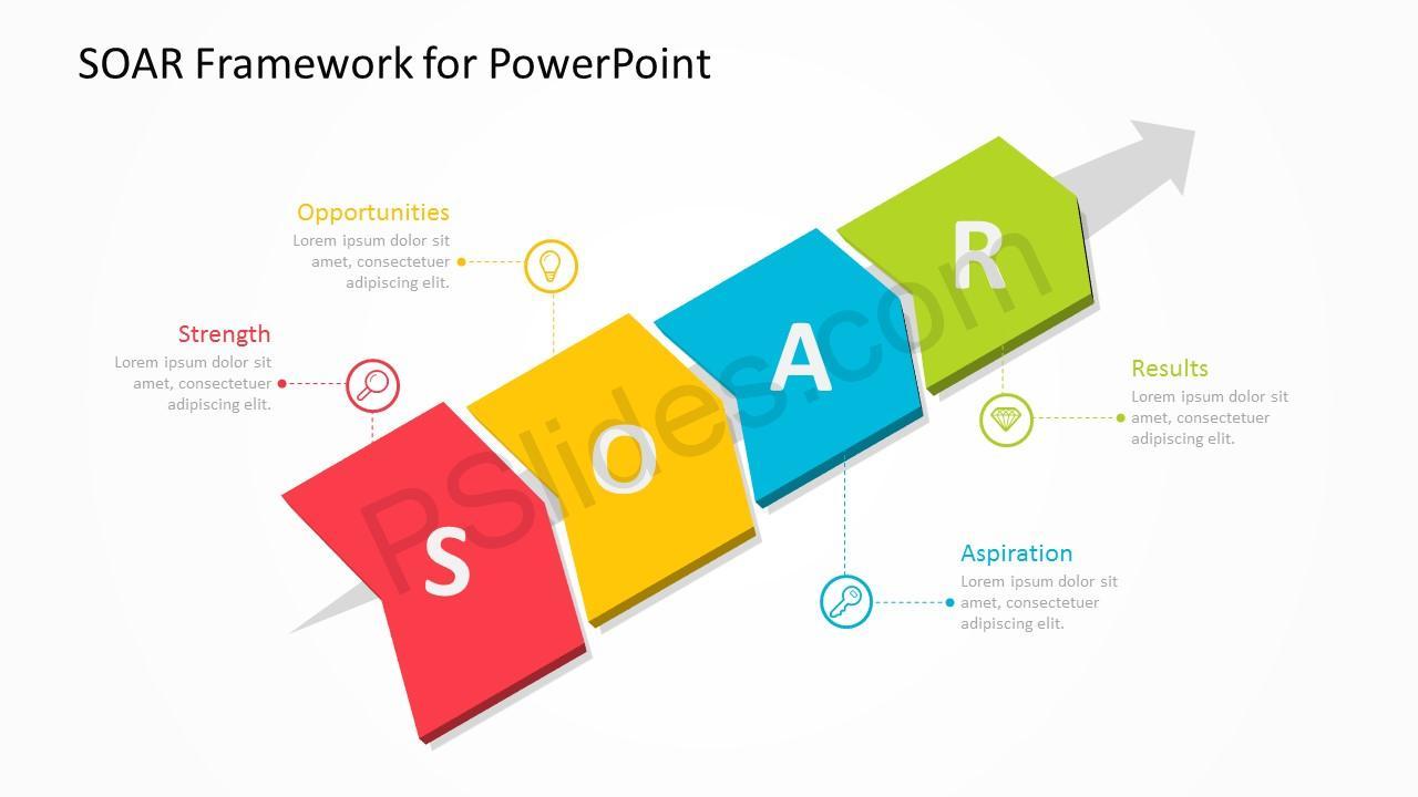 Soar Framework For Powerpoint Pslides