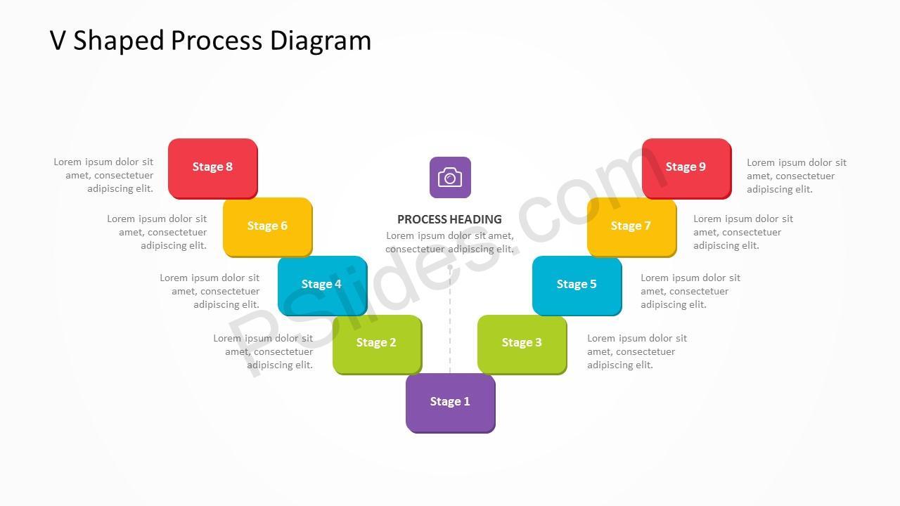 V Shaped Process slide 1
