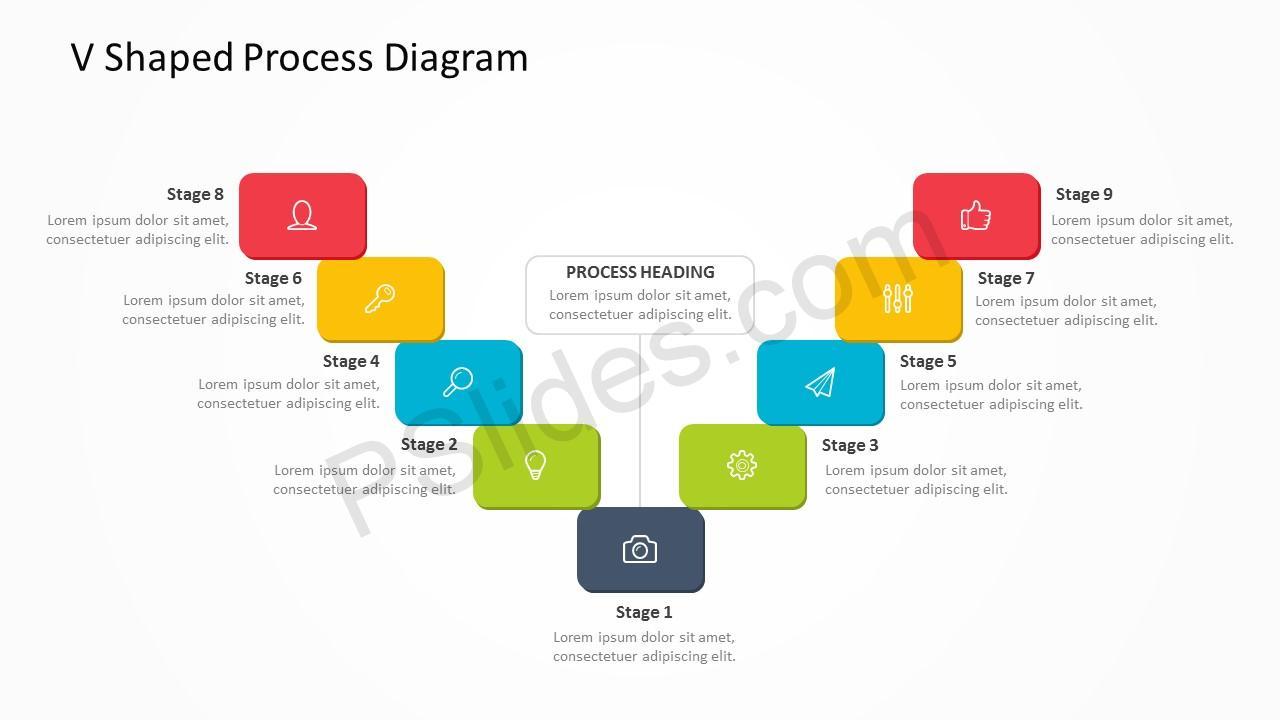 V Shaped Process slide 2