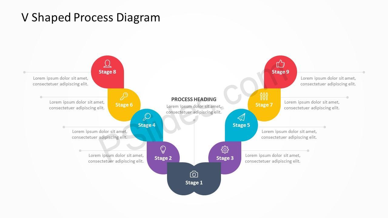 V Shaped Process slide 3