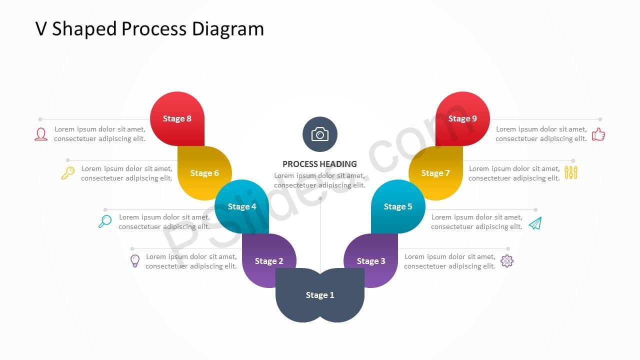 V Shaped Process slide 4