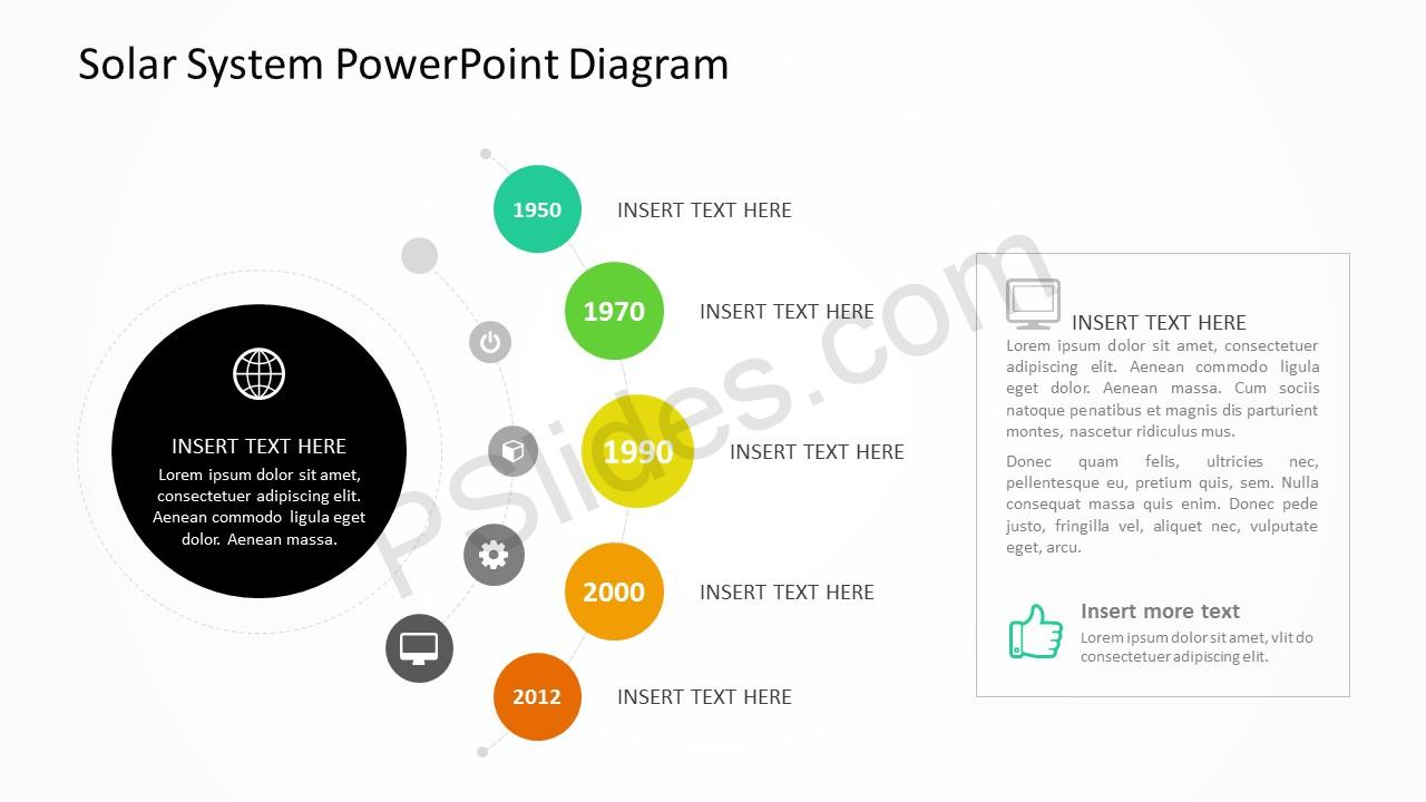 Solar System Diagram for PowerPoint | PSlides