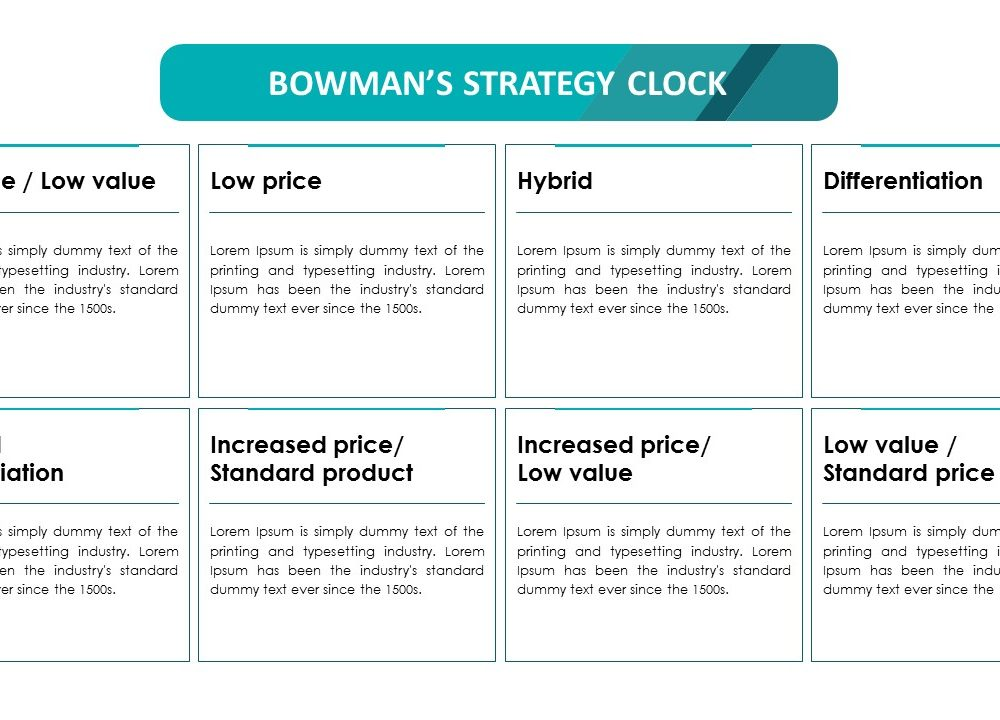 bowman strategy clock