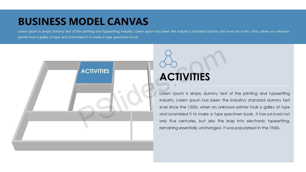 Business Model Canvas – Activities