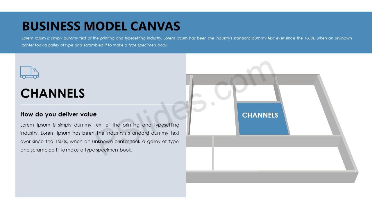 Business Model Canvas – Channels