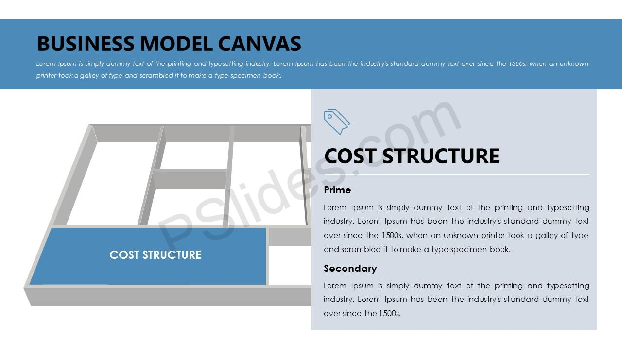 Business Model Canvas – Cost Structure