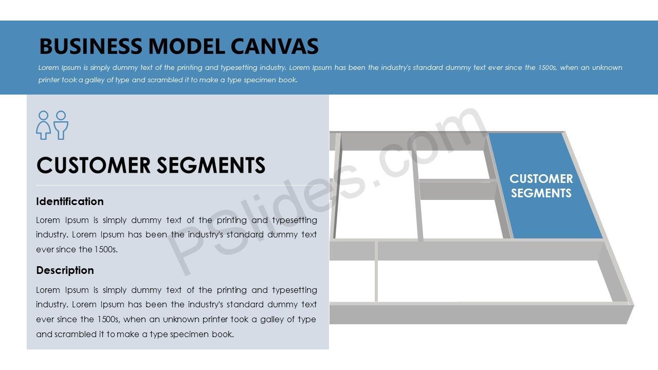 Business Model Canvas – Customer Segments