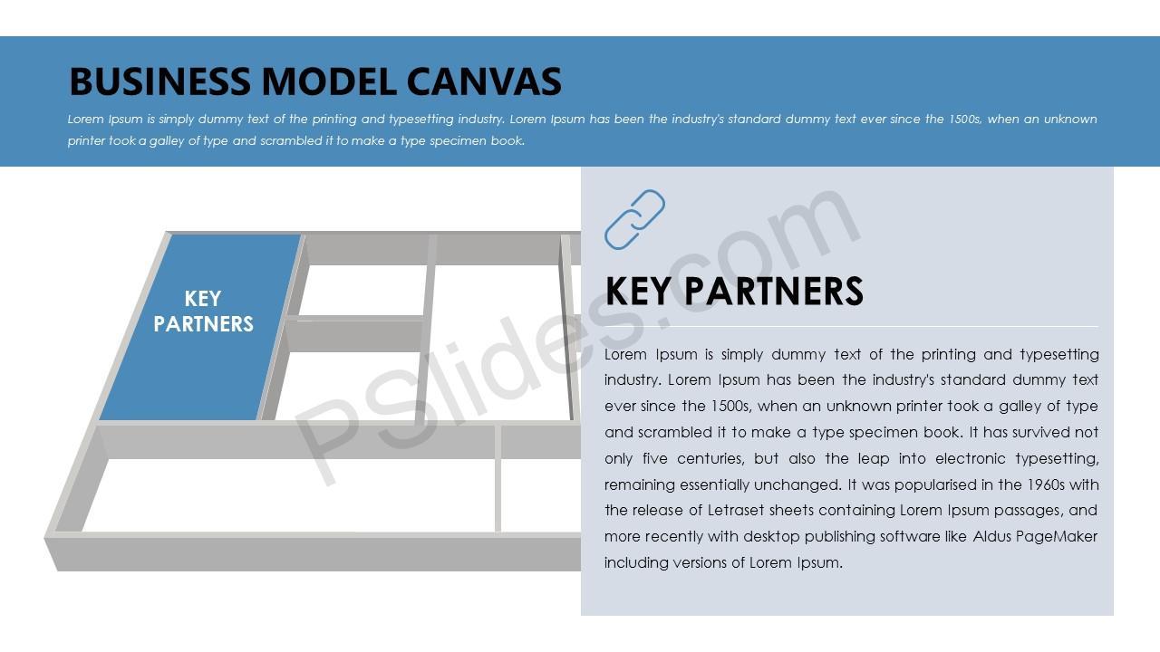 Business Model Canvas – Key Partners