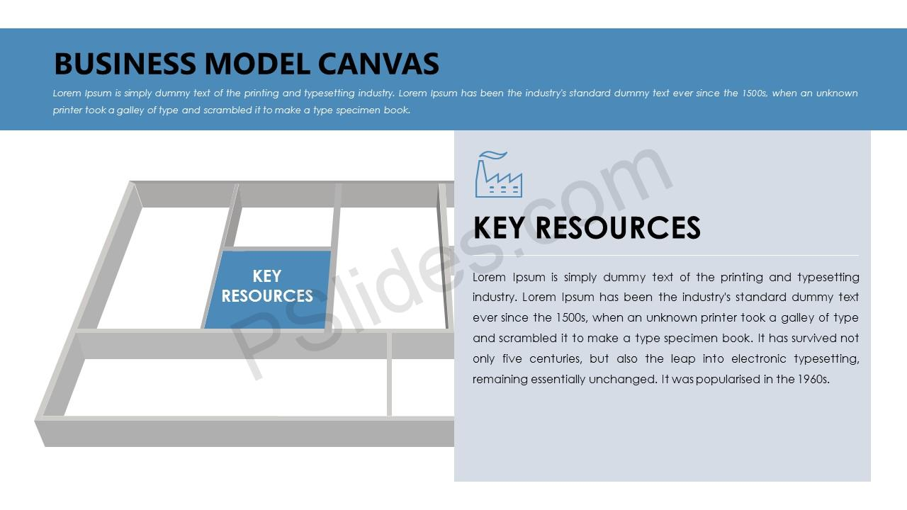 Business Model Canvas – Key Resources