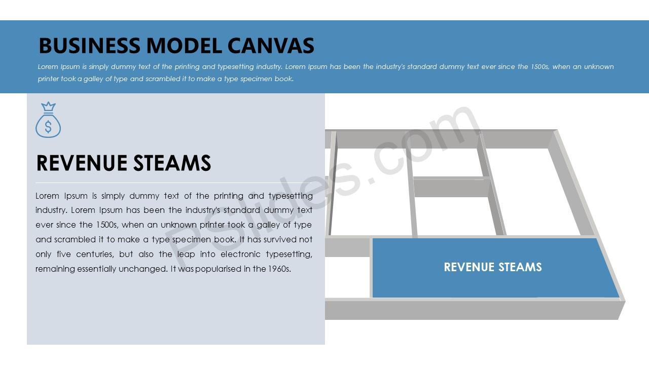 Business Model Canvas – Revneue Streams