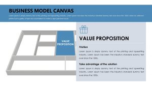 Business Model Canvas - Value Proposition