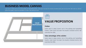 Business Model Canvas - Value Proposition