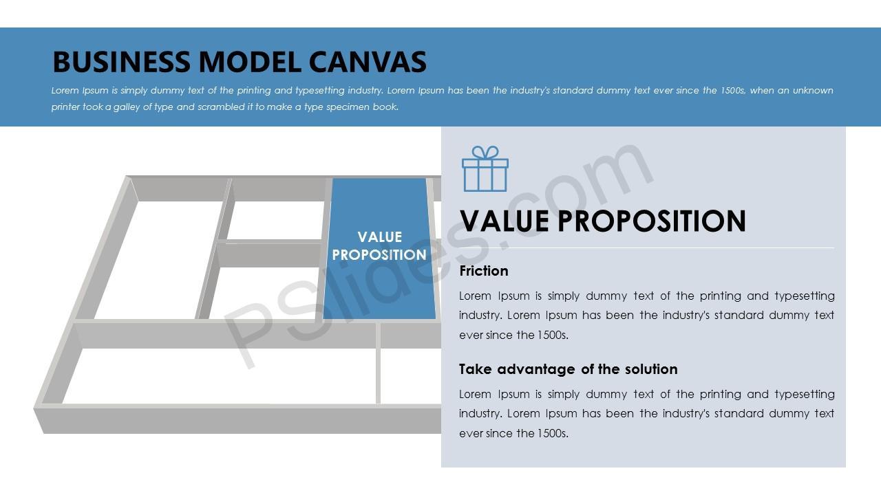 Business Model Canvas – Value Proposition