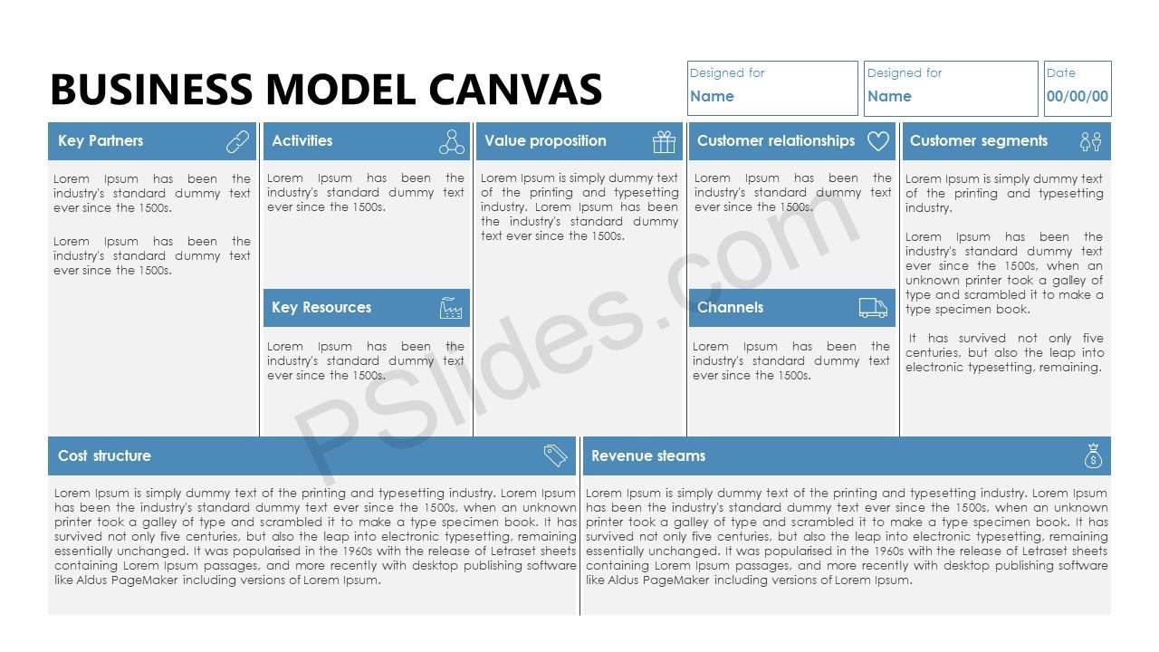 Business Model Canvas Powerpoint Template Pslides