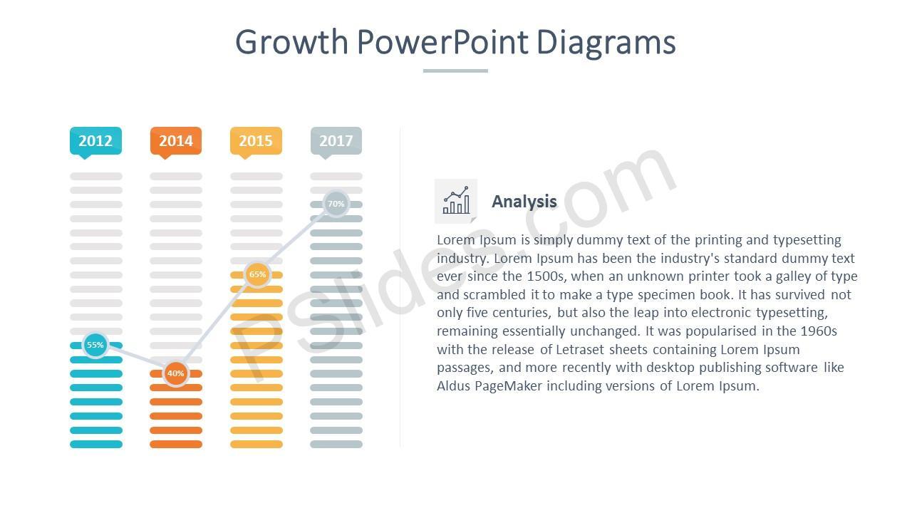 Growth Meter Slide