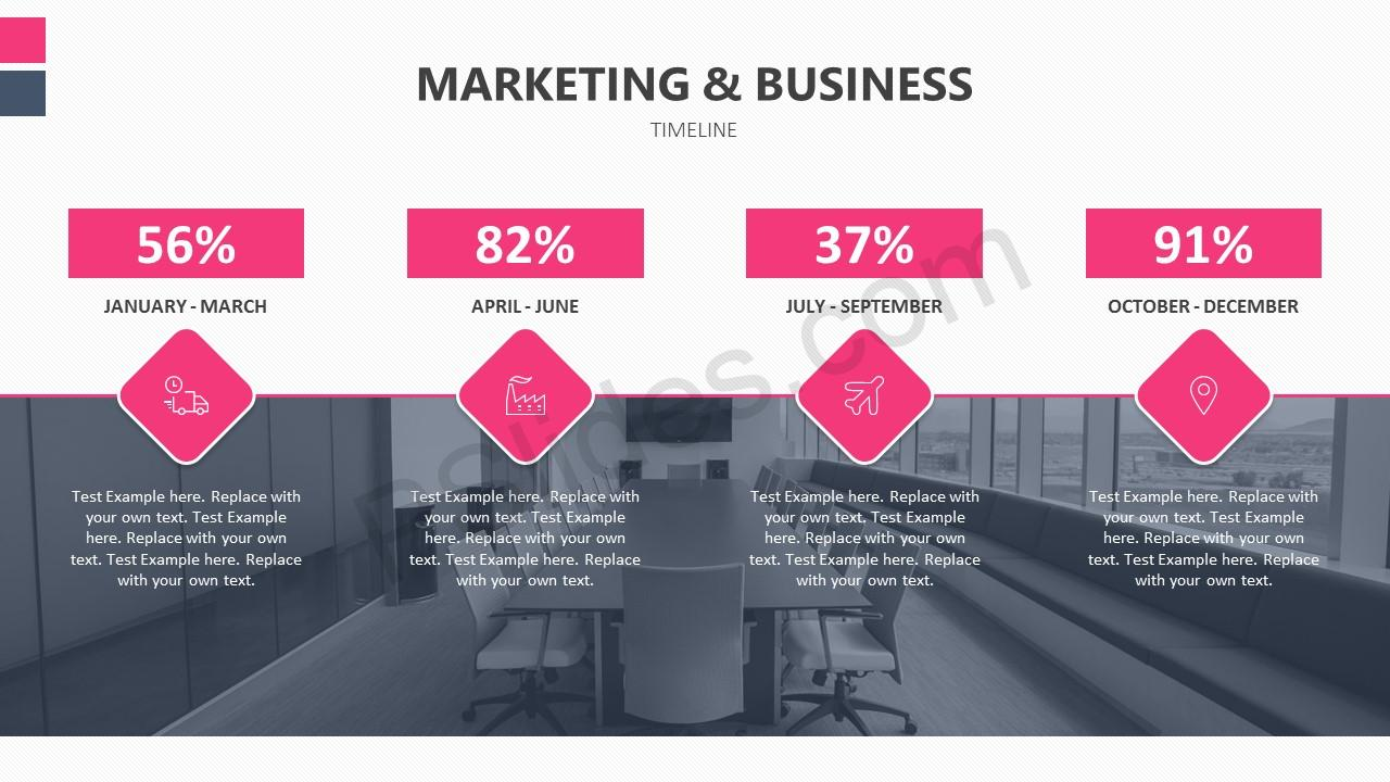 Marketing and Business Timeline