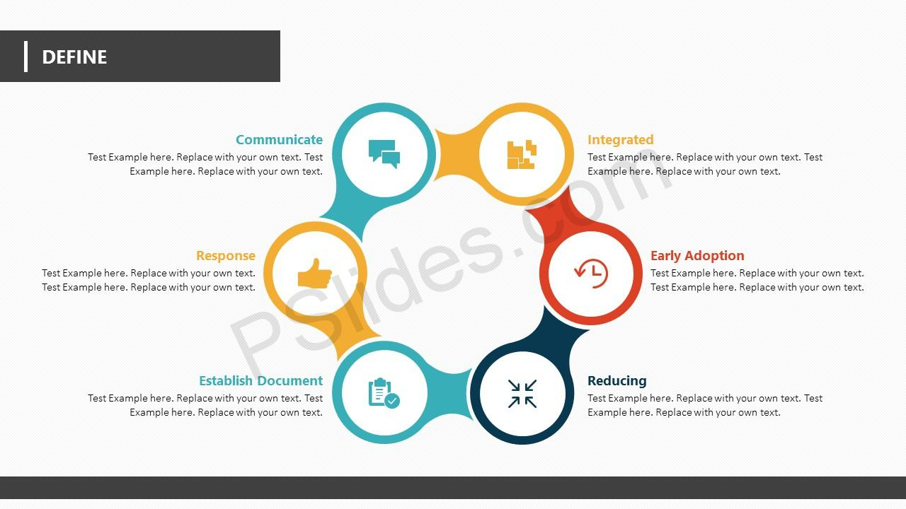 Maturity Model Slide 4