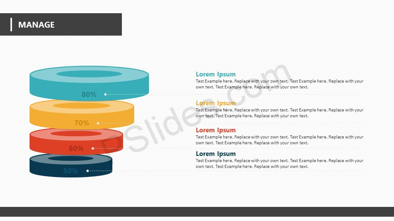 Maturity Model Slide 5