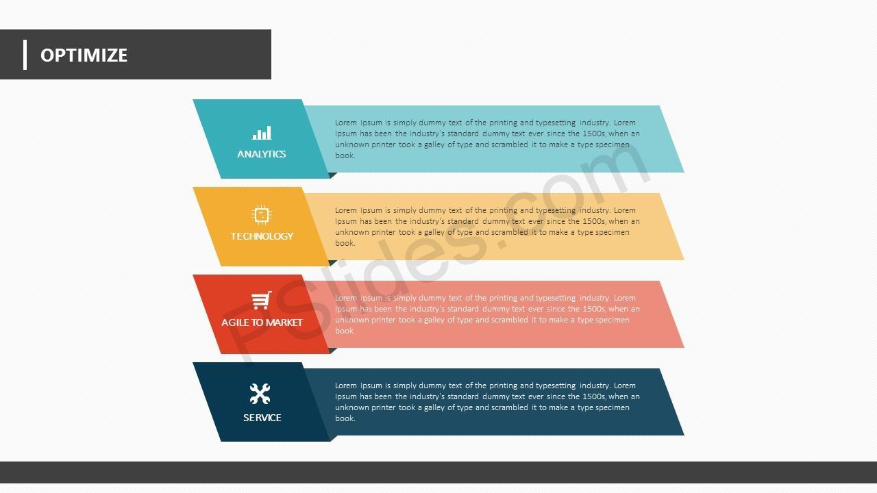 Maturity Model Slide 6