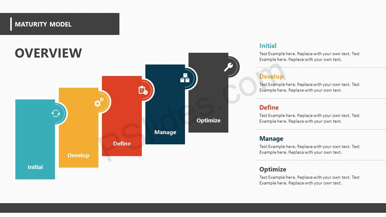 Maturity Model for PowerPoint