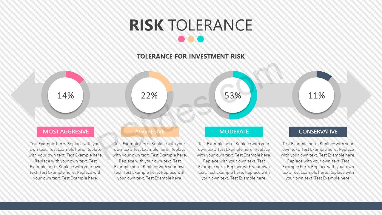 Risk Tolerance Arrows