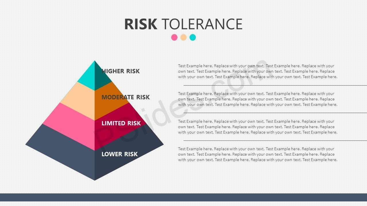 Risk Tolerance Pyramid