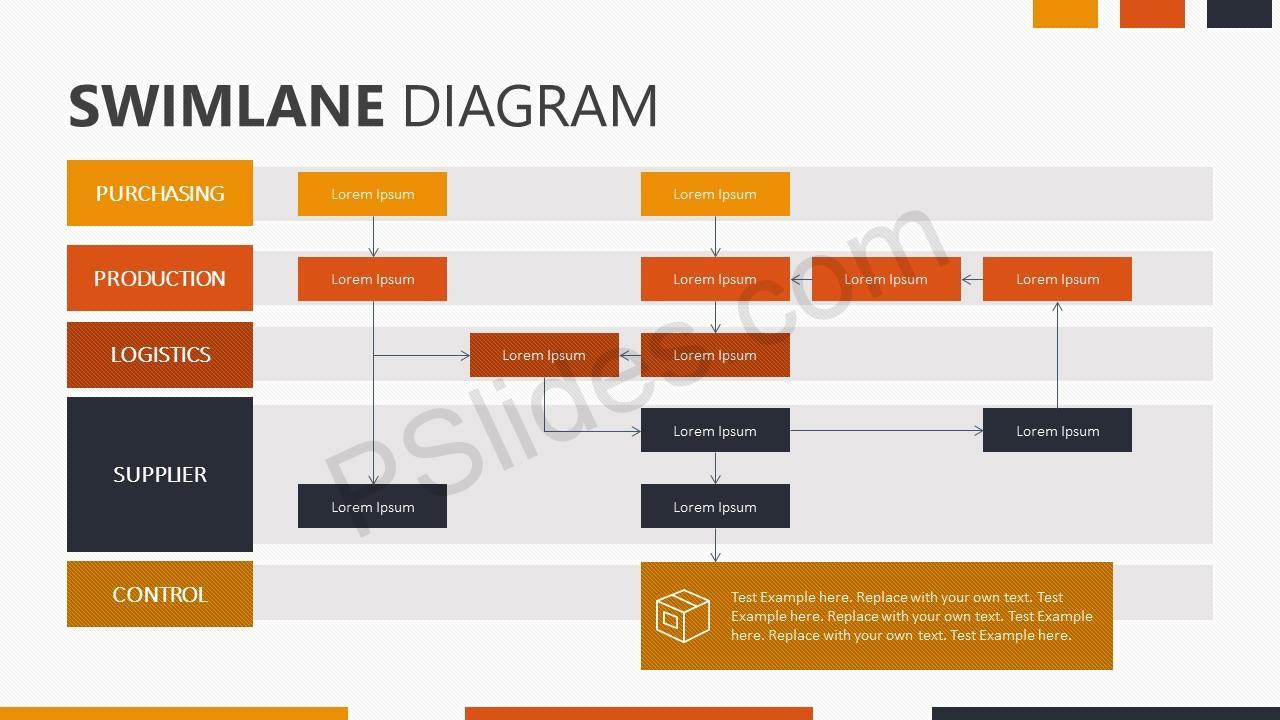 Swimlane Diagram For Powerpoint Pslides Process Flow With Swimlanes Template Slide 1