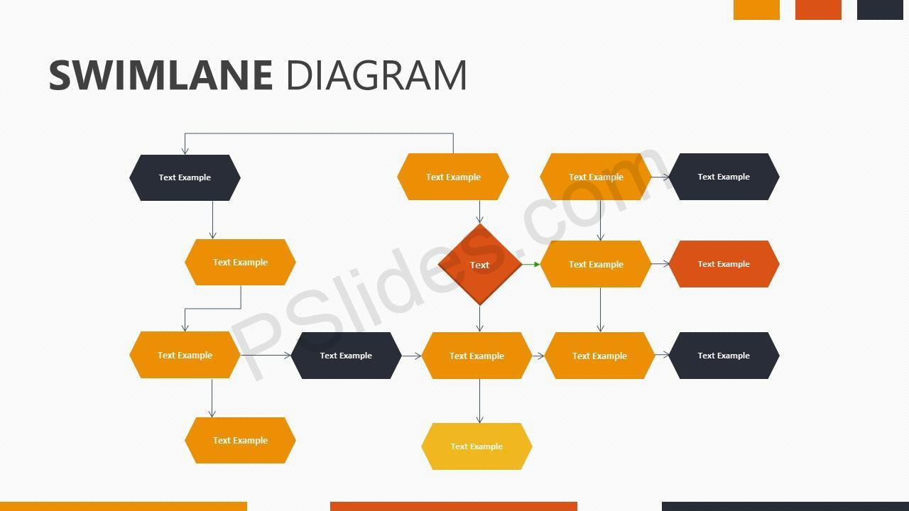 Swimlane Template Slide 2