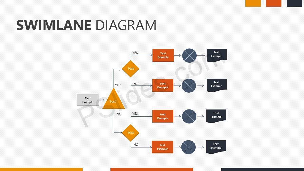 ... Swimlane Template Slide 3 ...