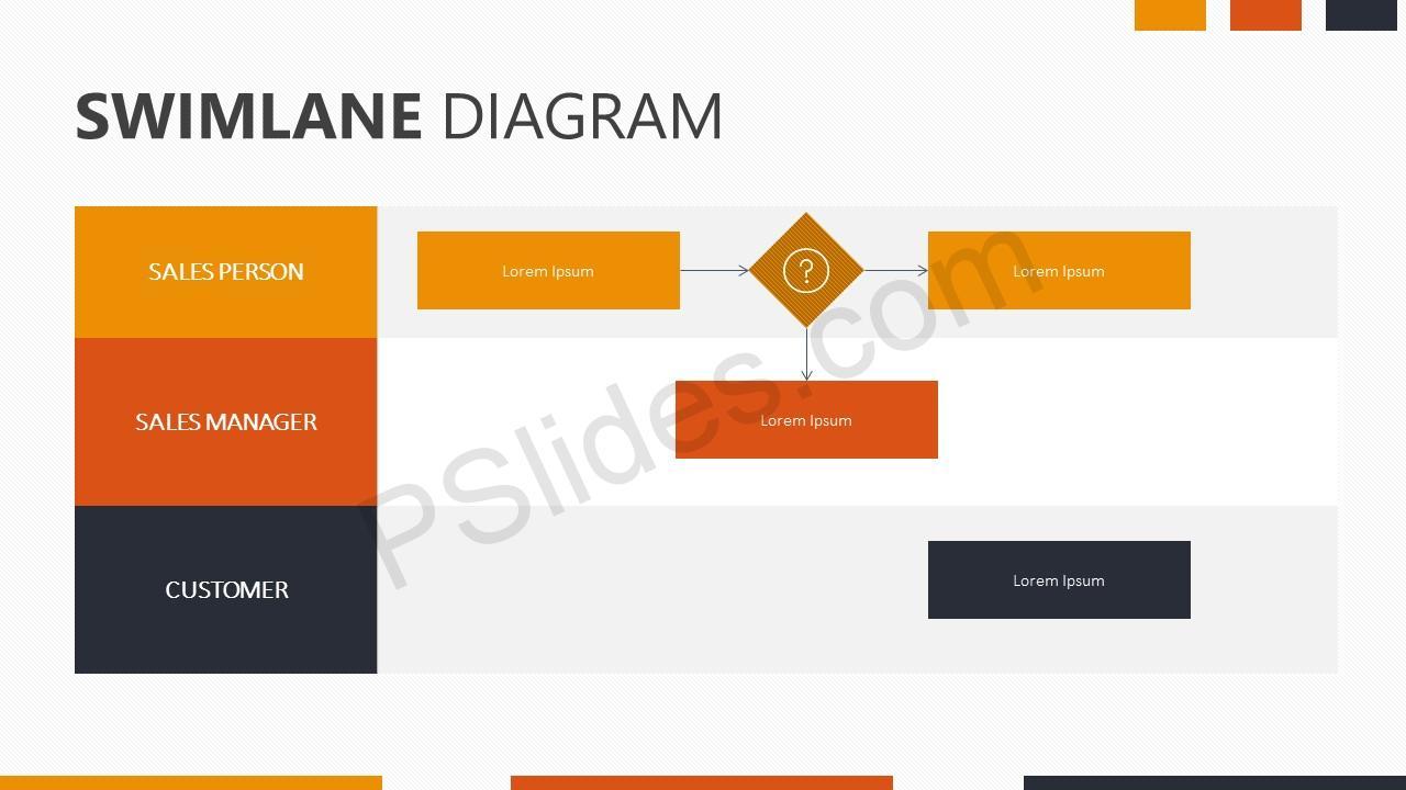 Swimlane Template Slide 4
