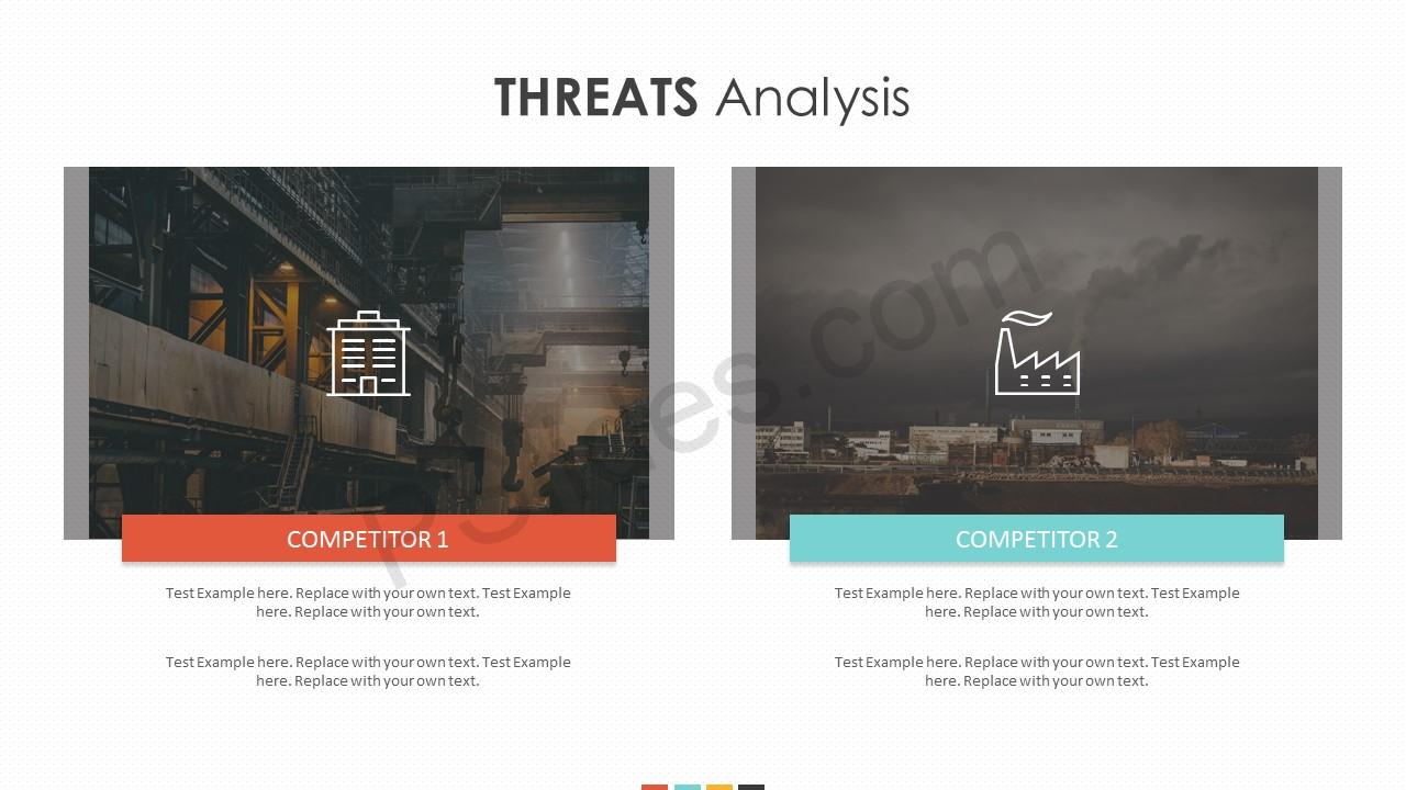 Threats Analysis