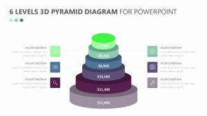 6 Levels 3d Pyramid Diagram Slide 2