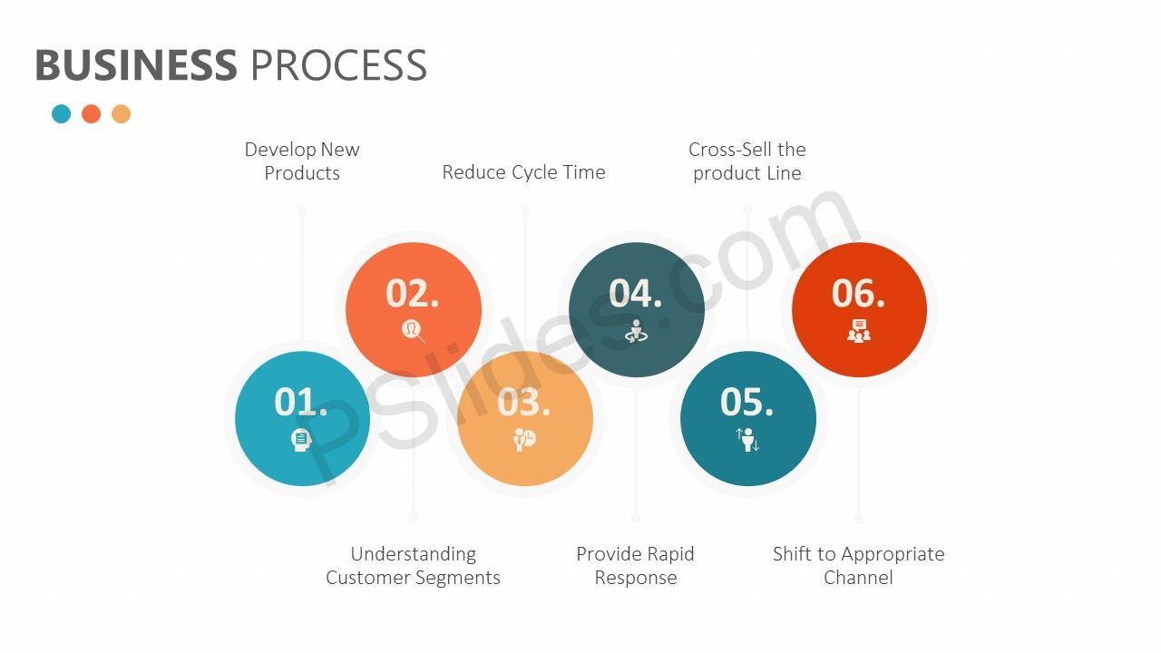 Balanced Scorecard PowerPoint Slide 4