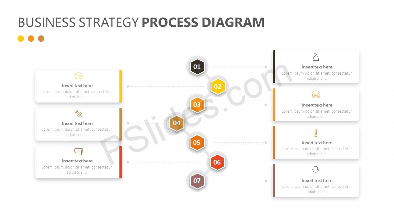 Business Strategy Process Diagram Slide 3