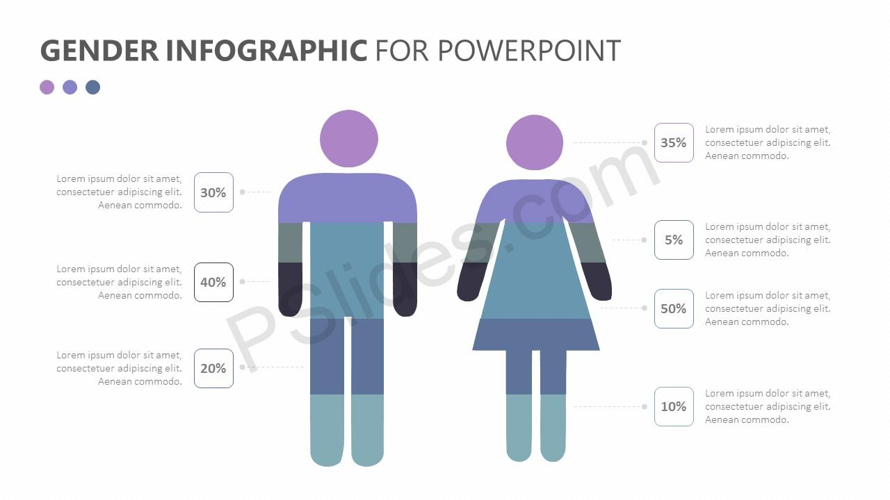 Gender Infographic Slide 3