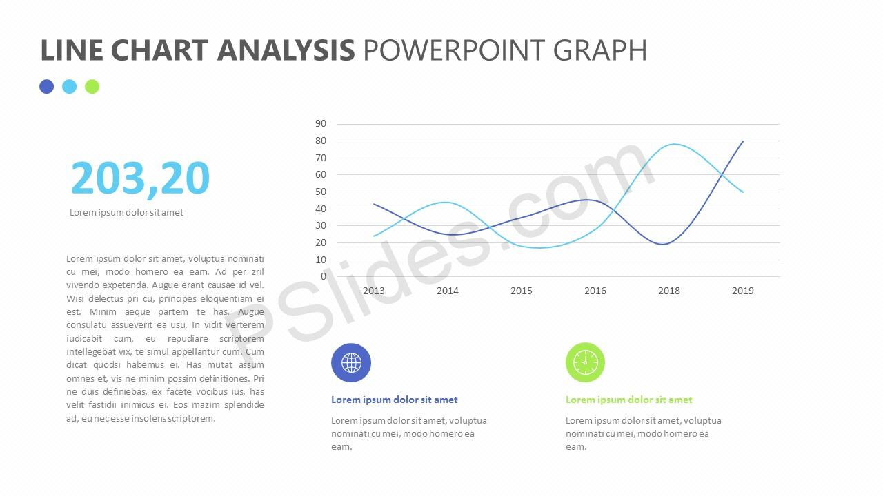 Line Chart Analysis PowerPoint Graph Slide 2
